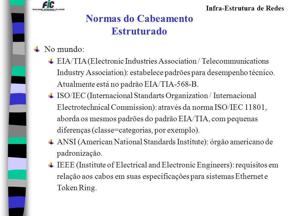 Infra-Estrutura de Redes Normas do Cabeamento Estruturado No mundo: EIA/TIA (Electronic Industries Association / Telecommunications Industry Association): estabelece padrões para desempenho técnico.