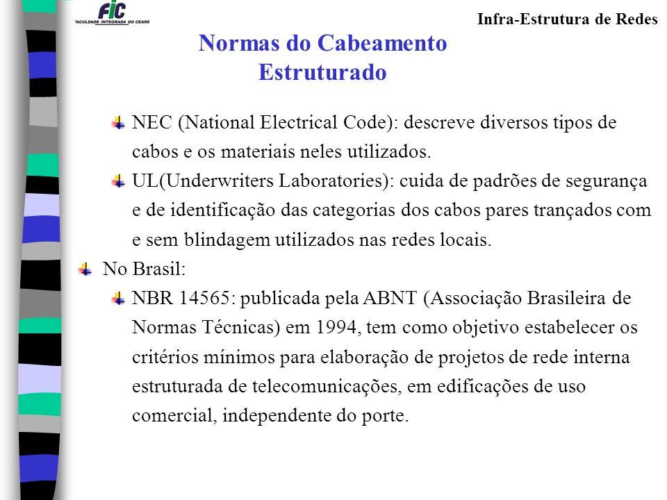 Infra-Estrutura de Redes Normas do Cabeamento Estruturado NEC (National Electrical Code): descreve diversos tipos de cabos e os materiais neles utilizados.