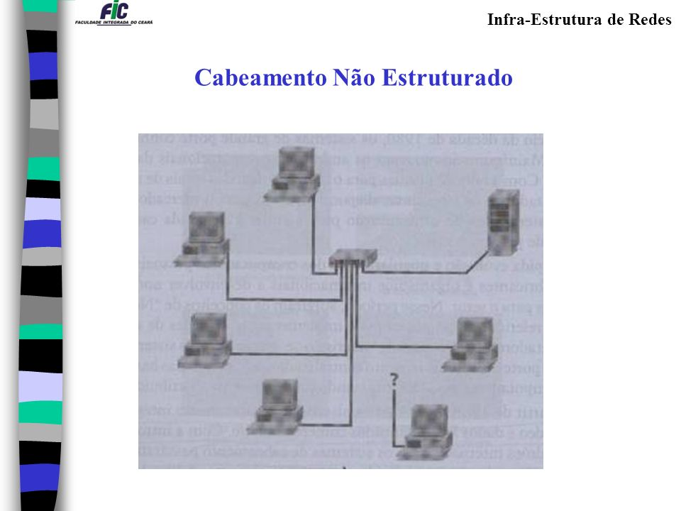 Infra-Estrutura de Redes Cabeamento Não Estruturado