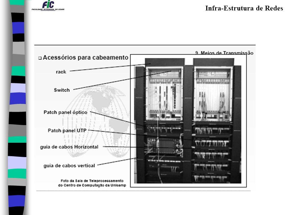 Backbone Cabling – Cabeamento vertical Conceito: Realiza a interligação entre as TR, salas de equipamentos e pontos de entrada.