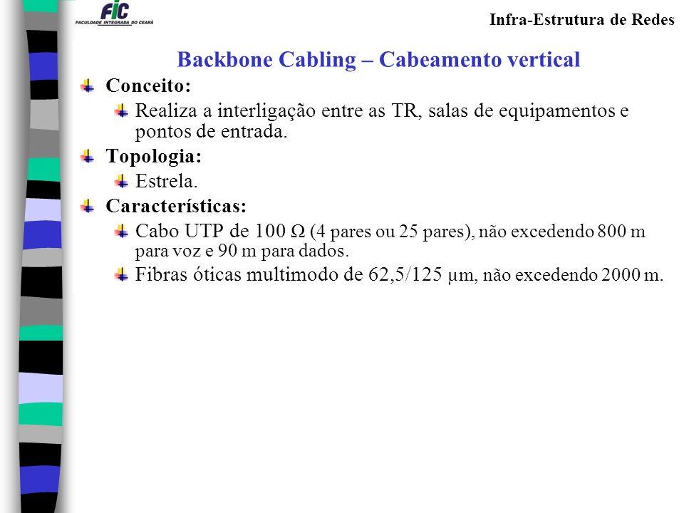 Infra-Estrutura de Redes Backbone Cabling – Cabeamento primário