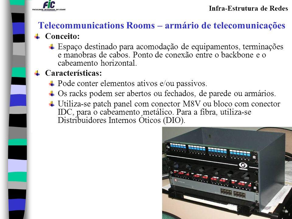 Infra-Estrutura de Redes Telecommunications Rooms – armário de telecomunicações