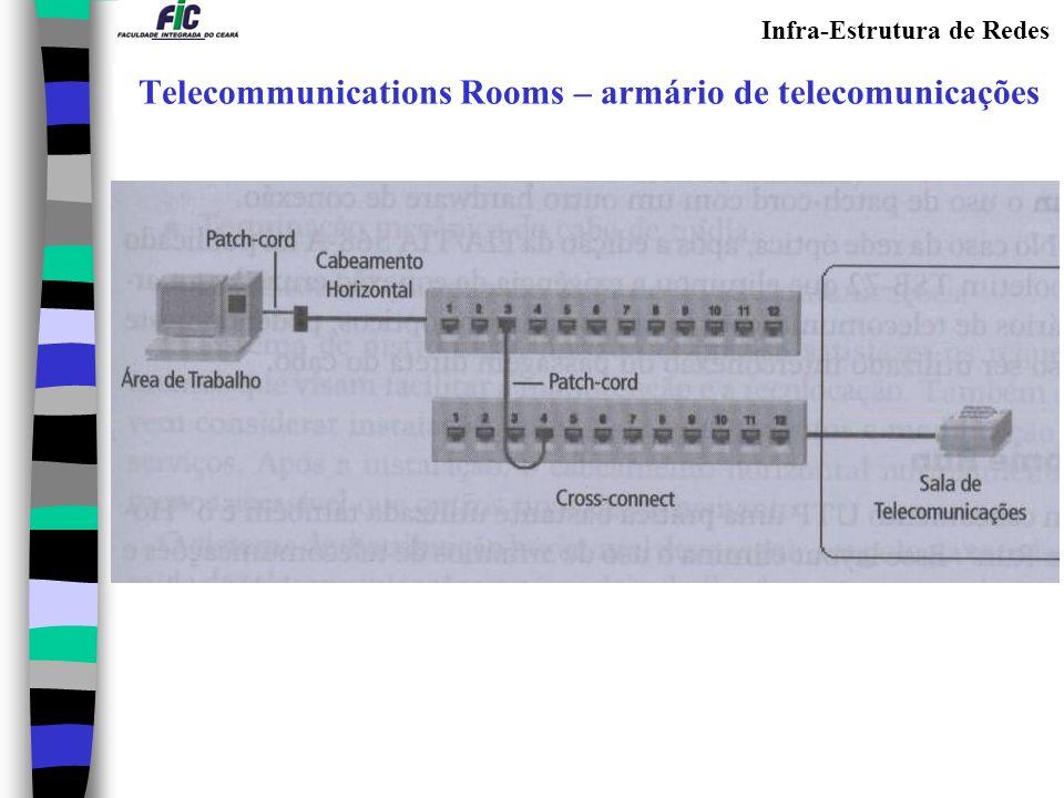 Infra-Estrutura de Redes TR - Conexão Cruzada 110/DC Exemplo de conexão cruzada 110IDC – M8V