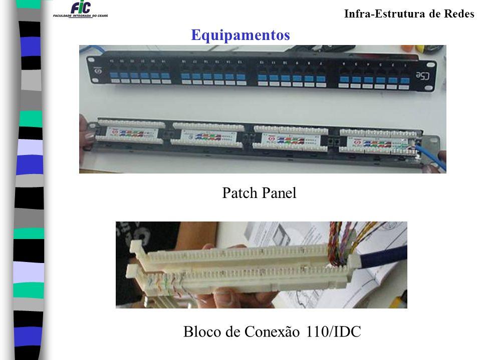 Infra-Estrutura de Redes Equipamentos Patch Panel Bloco de Conexão 110/IDC