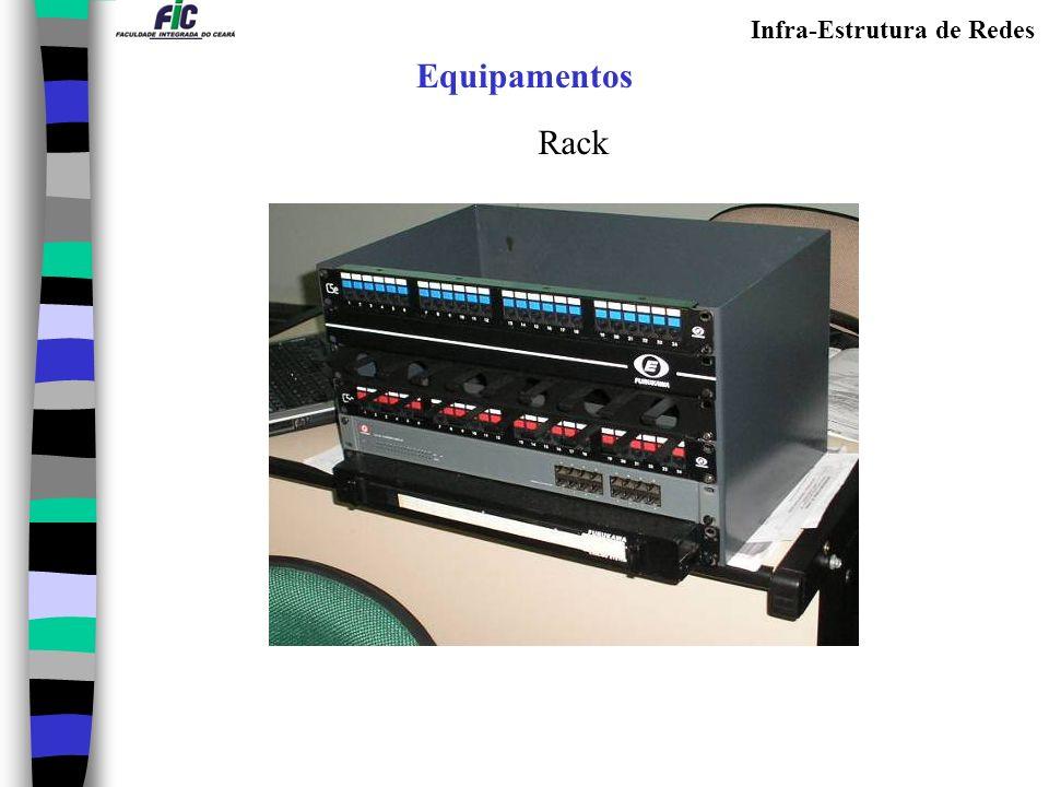Infra-Estrutura de Redes Equipamentos Rack