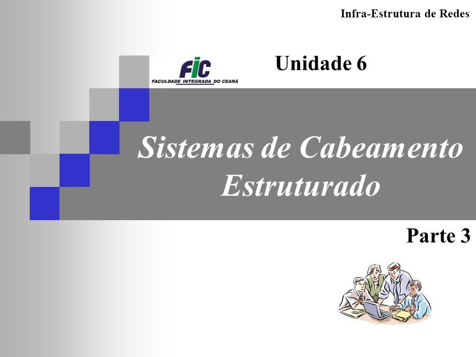 Infra-Estrutura de Redes Sistemas de Cabeamento Estruturado Unidade 6 Parte 3