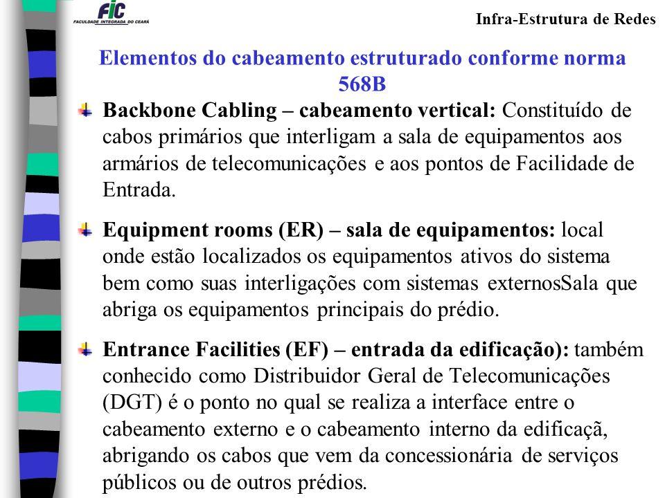Infra-Estrutura de Redes Work Area (Área de usuário) e Horizontal Cabling (cabeamento horizontal) Uma tomada para cada 10 m 2 de área.