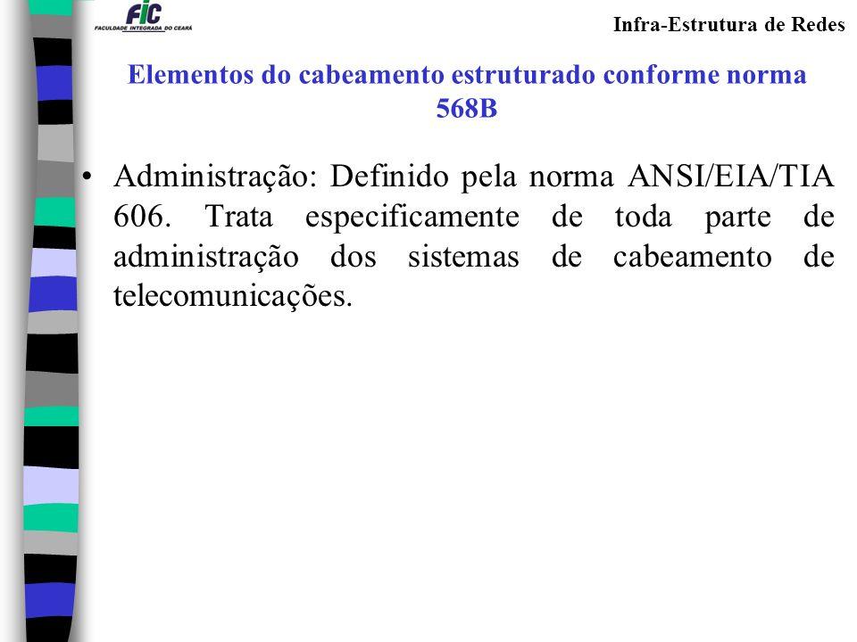 Infra-Estrutura de Redes Administração: Definido pela norma ANSI/EIA/TIA 606. Trata especificamente de toda parte de administração dos sistemas de cab