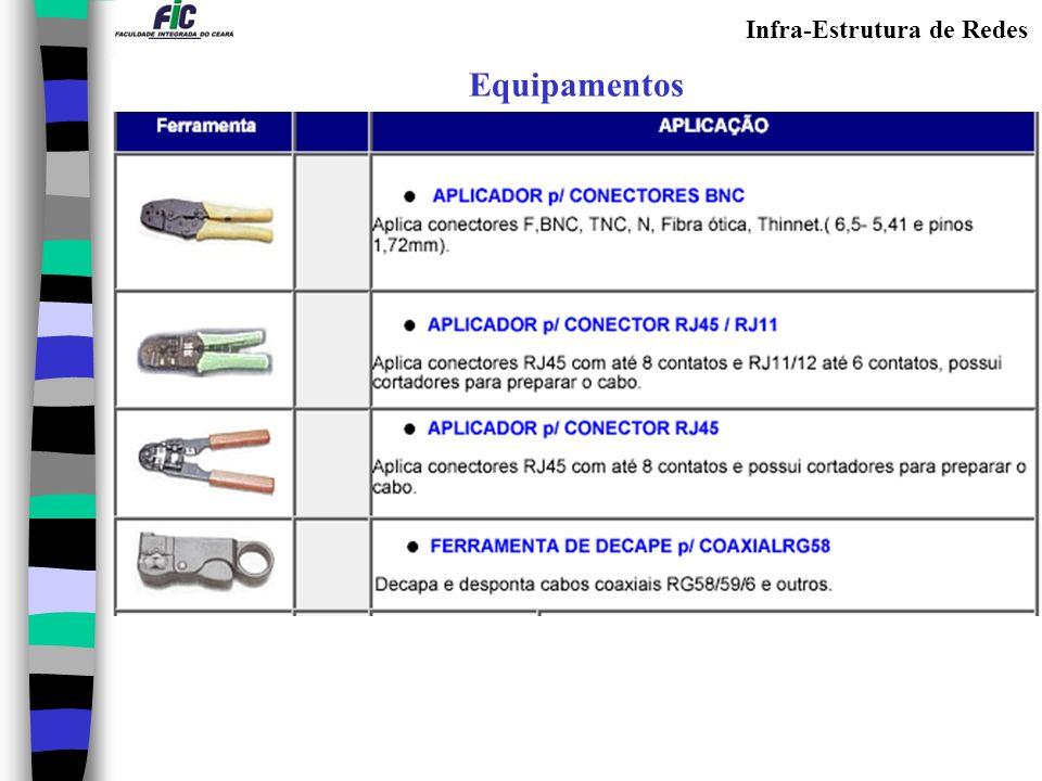Infra-Estrutura de Redes Horizontal Cabling (cabeamento horizontal)