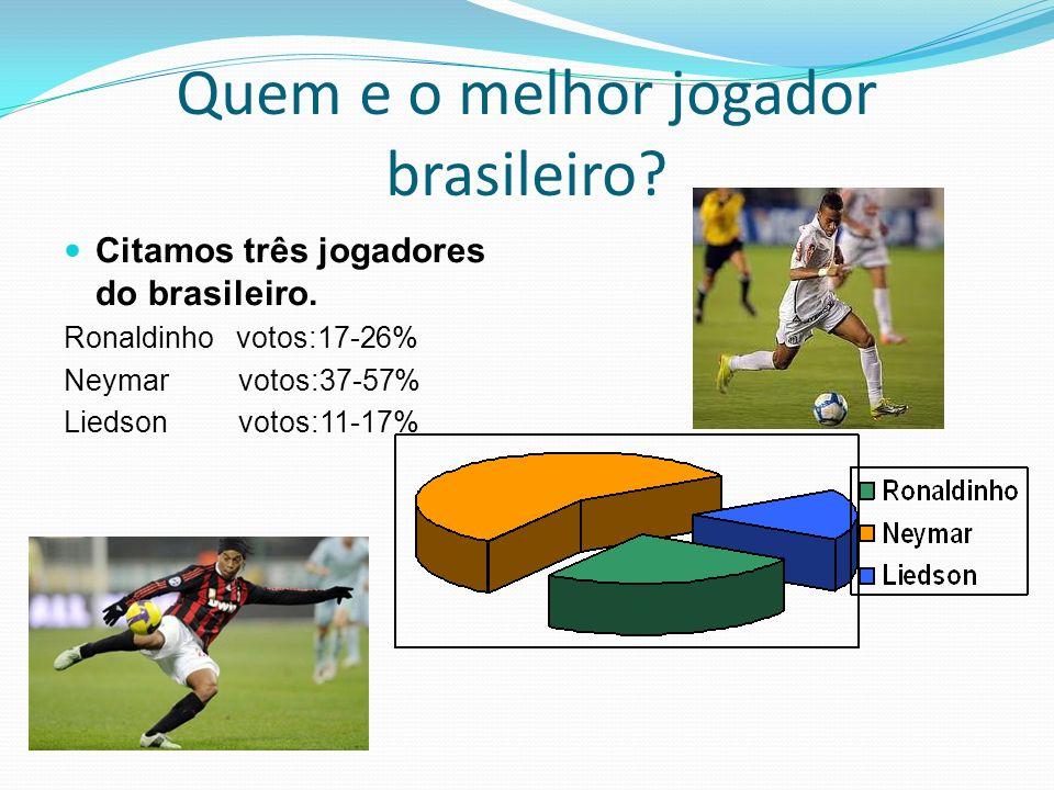 Quem e o melhor jogador brasileiro? Citamos três jogadores do brasileiro. Ronaldinho votos:17-26% Neymar votos:37-57% Liedson votos:11-17%