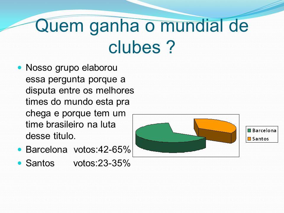 Quem ganha o mundial de clubes ? Nosso grupo elaborou essa pergunta porque a disputa entre os melhores times do mundo esta pra chega e porque tem um t