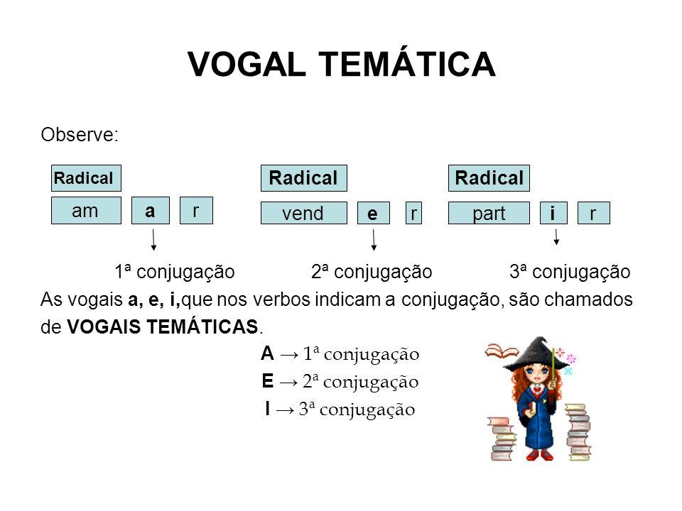 VOGAL TEMÁTICA Observe: 1ª conjugação 2ª conjugação 3ª conjugação As vogais a, e, i,que nos verbos indicam a conjugação, são chamados de VOGAIS TEMÁTICAS.