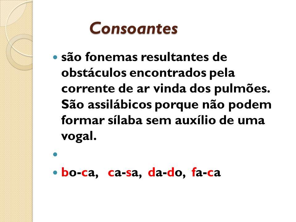 Consoantes Consoantes são fonemas resultantes de obstáculos encontrados pela corrente de ar vinda dos pulmões. São assilábicos porque não podem formar