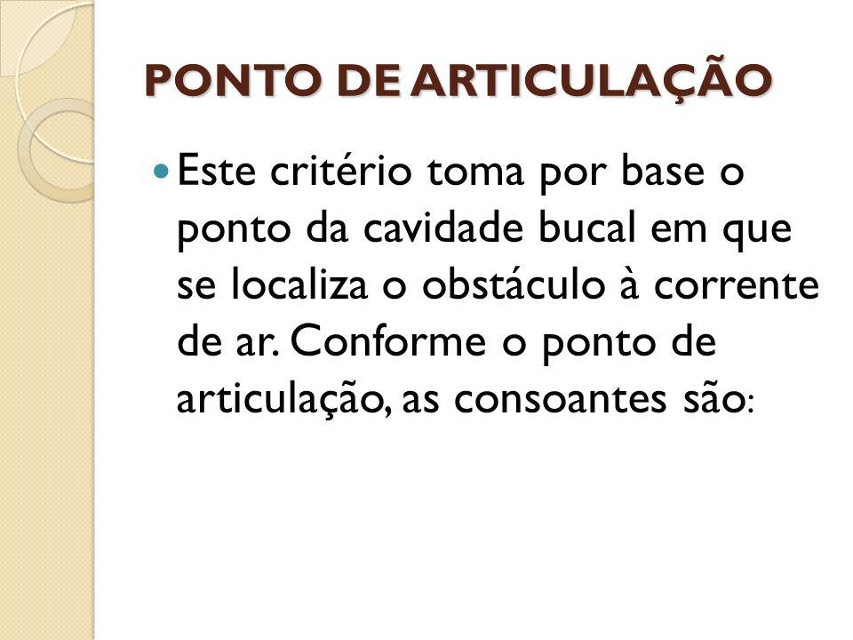 PONTO DE ARTICULAÇÃO PONTO DE ARTICULAÇÃO Este critério toma por base o ponto da cavidade bucal em que se localiza o obstáculo à corrente de ar. Confo