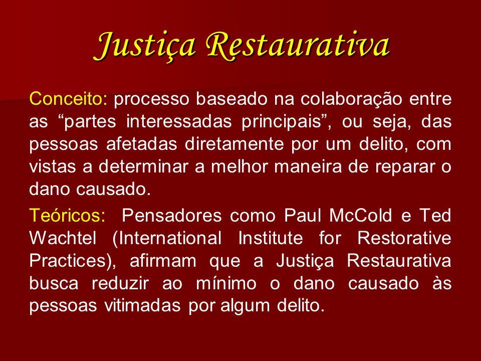Justiça Restaurativa Conceito: processo baseado na colaboração entre as partes interessadas principais, ou seja, das pessoas afetadas diretamente por