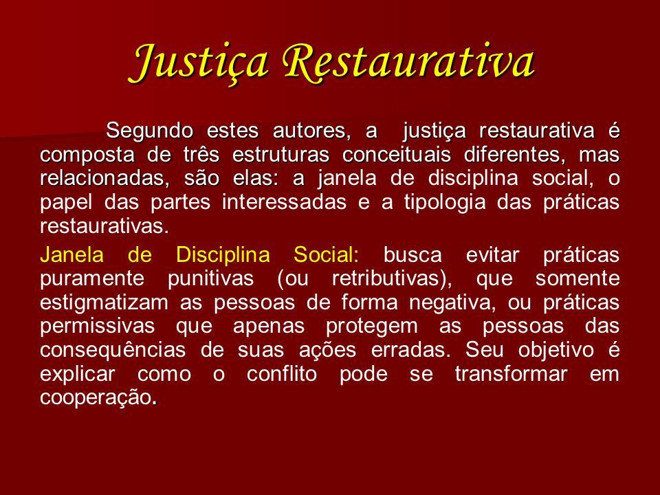 Justiça Restaurativa Segundo estes autores, a justiça restaurativa é composta de três estruturas conceituais diferentes, mas relacionadas, são elas: a