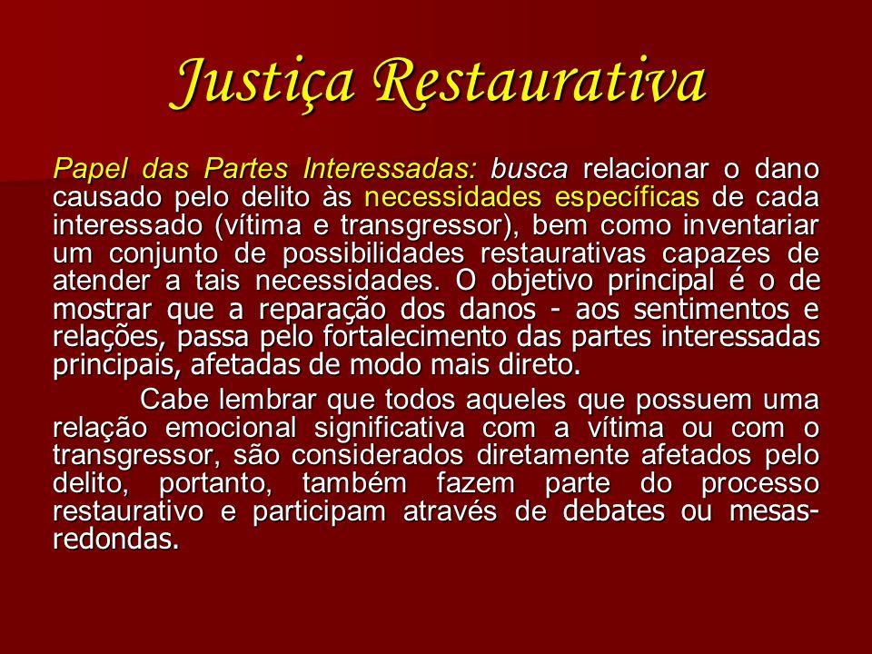 Justiça Restaurativa Papel das Partes Interessadas: busca relacionar o dano causado pelo delito às necessidades específicas de cada interessado (vítim