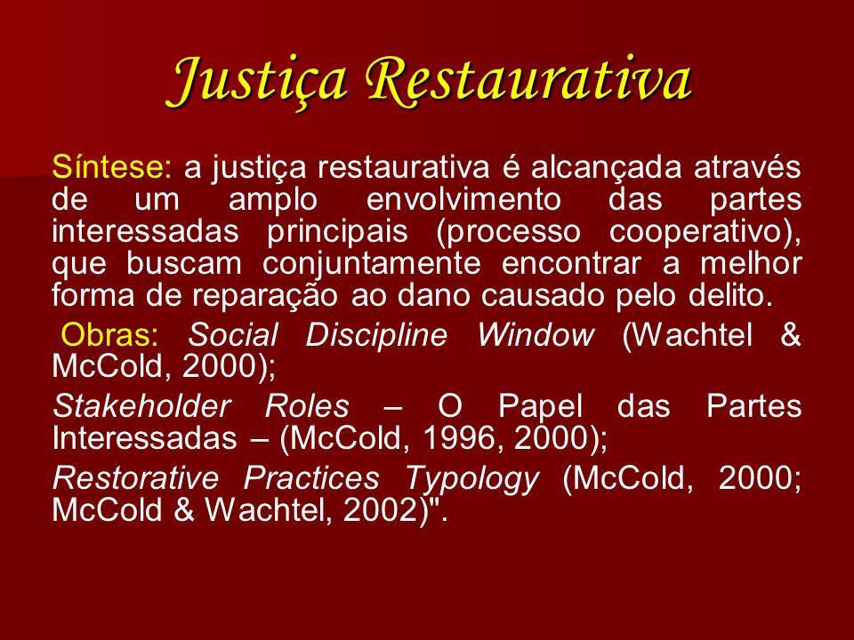 Justiça Restaurativa Síntese: a justiça restaurativa é alcançada através de um amplo envolvimento das partes interessadas principais (processo coopera