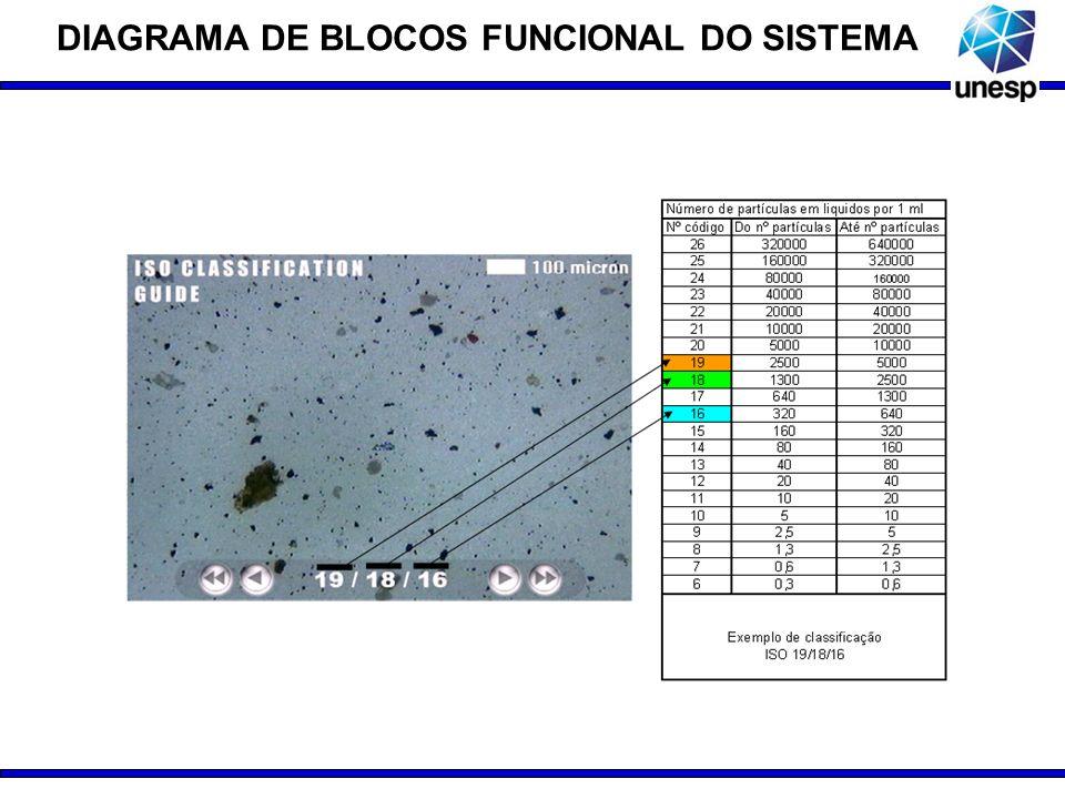 Banco de Dados com Características das Partículas Caixa de engrenagem de óleo industrial Amostra para Análise Microscópica Unidade de Filtragem Micros