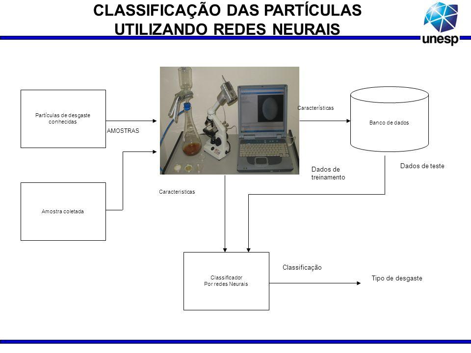 CLASSIFICAÇÃO DAS PARTÍCULAS UTILIZANDO REDES NEURAIS Partículas de desgaste conhecidas Classificador Por redes Neurais AMOSTRAS Características Dados