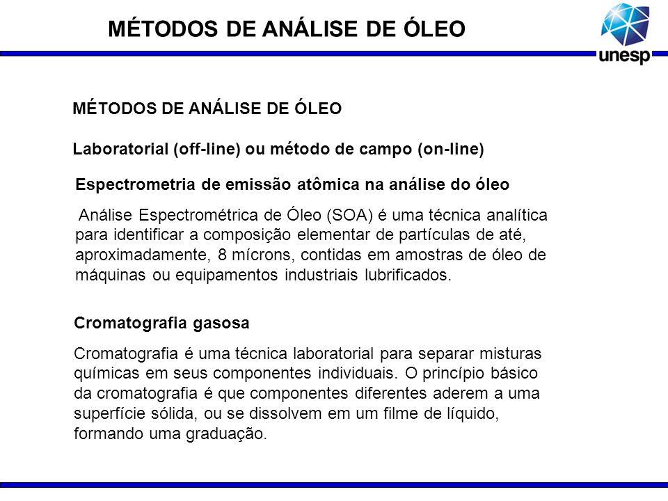 MÉTODOS DE ANÁLISE DE ÓLEO Espectrometria de emissão atômica na análise do óleo Análise Espectrométrica de Óleo (SOA) é uma técnica analítica para ide