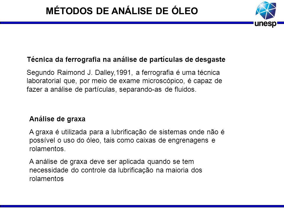 Caracterização das partículas de desgaste MÉTODOS DE ANÁLISE DE ÓLEO