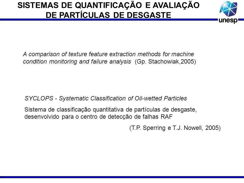 SYCLOPS - Systematic Classification of Oil-wetted Particles Sistema de classificação quantitativa de partículas de desgaste, desenvolvido para o centr