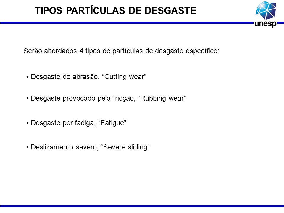 Serão abordados 4 tipos de partículas de desgaste específico: TIPOS PARTÍCULAS DE DESGASTE Desgaste de abrasão, Cutting wear Desgaste provocado pela f