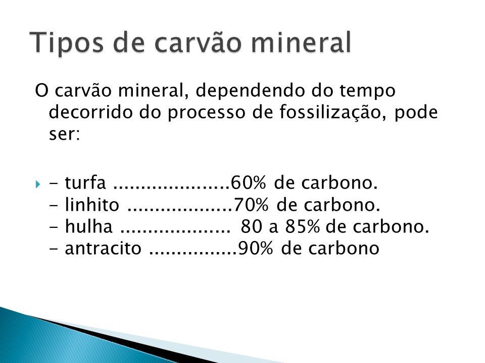 O carvão mineral, dependendo do tempo decorrido do processo de fossilização, pode ser: - turfa.....................60% de carbono. - linhito..........