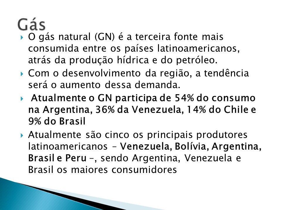 O gás natural (GN) é a terceira fonte mais consumida entre os países latinoamericanos, atrás da produção hídrica e do petróleo. Com o desenvolvimento