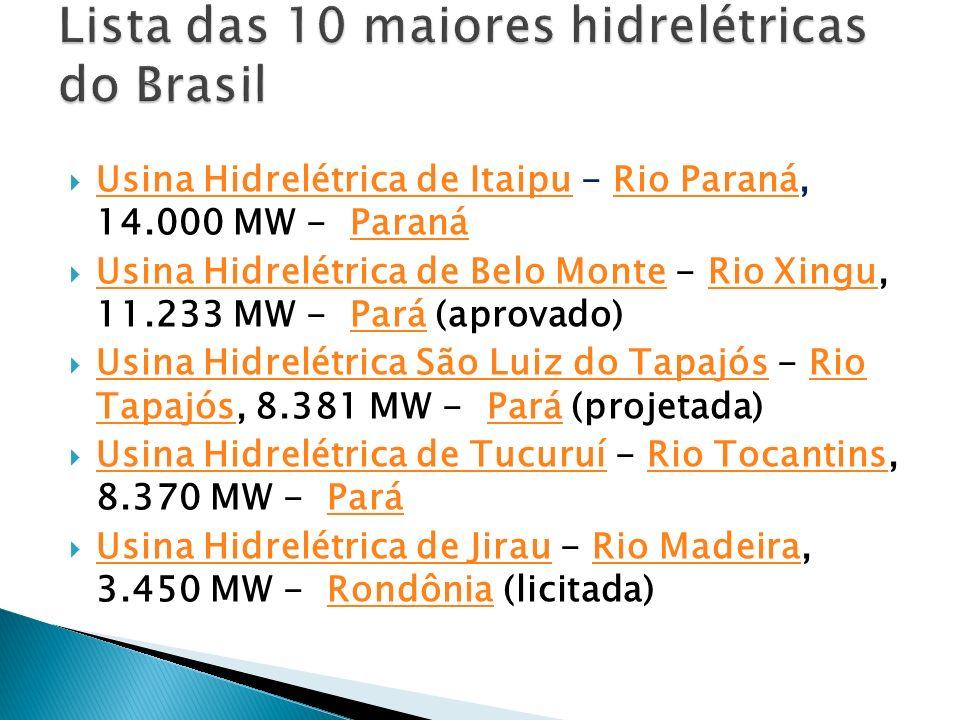 Usina Hidrelétrica de Itaipu - Rio Paraná, 14.000 MW - Paraná Usina Hidrelétrica de ItaipuRio ParanáParaná Usina Hidrelétrica de Belo Monte - Rio Xing