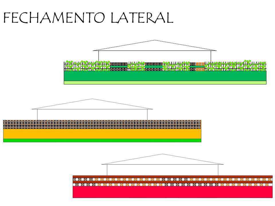FECHAMENTO LATERAL