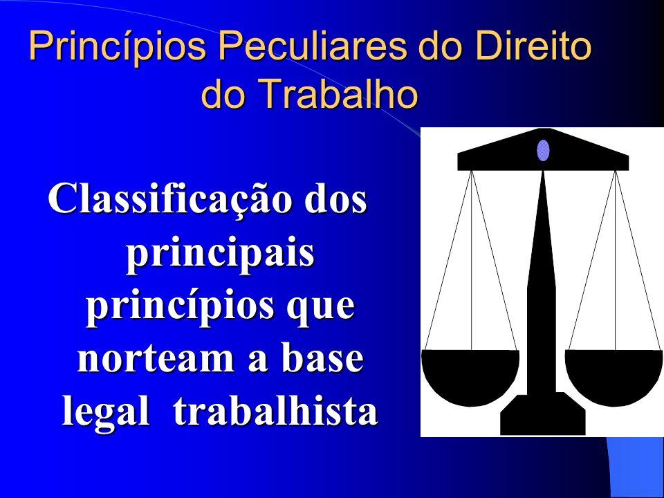 Princípios Peculiares do Direito do Trabalho Classificação dos principais princípios que norteam a base legal trabalhista