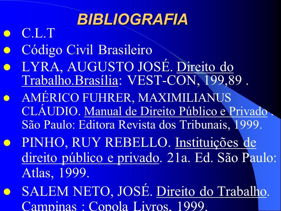 BIBLIOGRAFIA C.L.T Código Civil Brasileiro LYRA, AUGUSTO JOSÉ. Direito do Trabalho.Brasília: VEST-CON, 199,89. AMÉRICO FUHRER, MAXIMILIANUS CLÁUDIO. M
