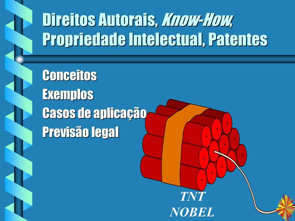Direitos Autorais, Know-How, Propriedade Intelectual, Patentes ConceitosExemplos Casos de aplicação Previsão legal TNT NOBEL