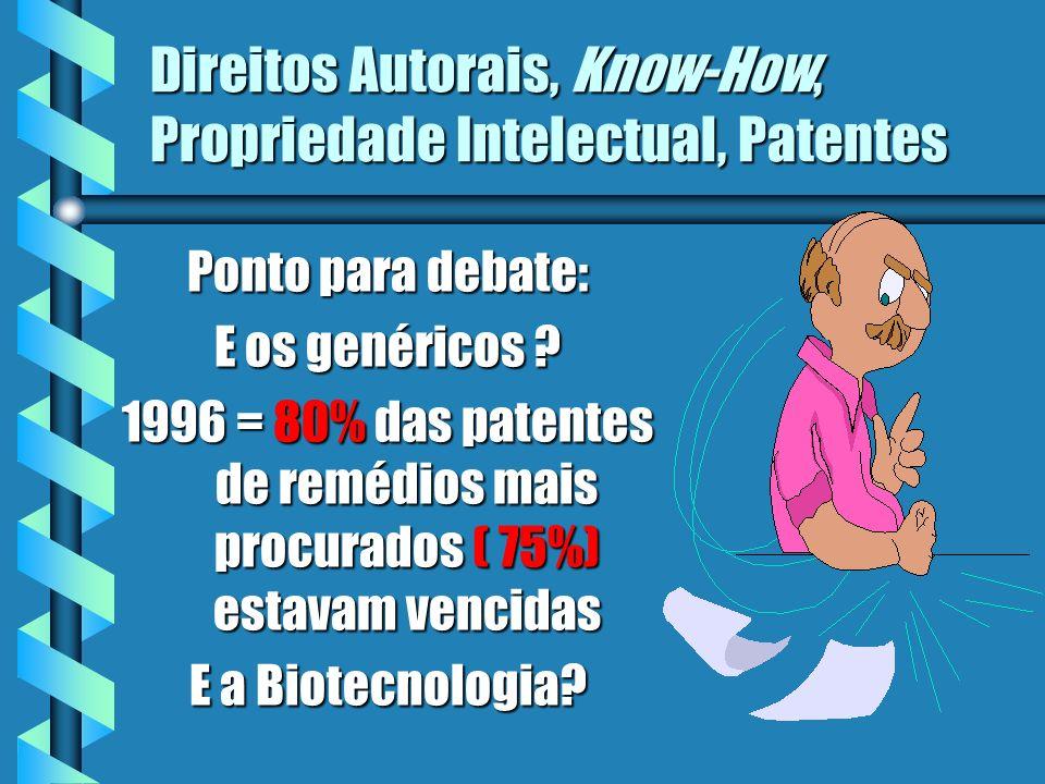 Direitos Autorais, Know-How, Propriedade Intelectual, Patentes Ponto para debate: E os genéricos ? 1996 = 80% das patentes de remédios mais procurados