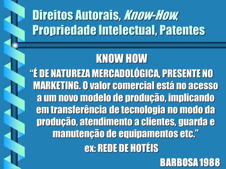 Direitos Autorais, Know-How, Propriedade Intelectual, Patentes KNOW HOW É DE NATUREZA MERCADOLÓGICA, PRESENTE NO MARKETING. O valor comercial está no