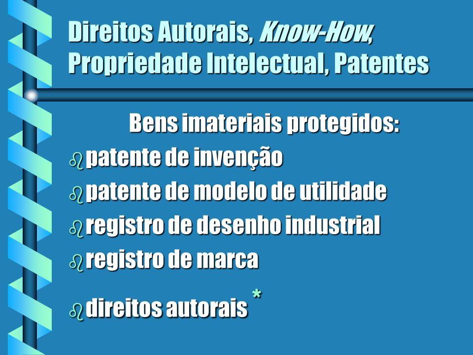 Direitos Autorais, Know-How, Propriedade Intelectual, Patentes Bens imateriais protegidos: b patente de invenção b patente de modelo de utilidade b re
