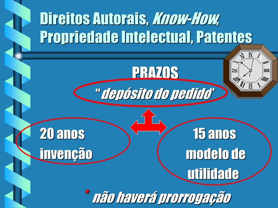 Direitos Autorais, Know-How, Propriedade Intelectual, Patentes PRAZOS depósito do pedidodepósito do pedido 20 anos 15 anos invenção modelo de utilidad