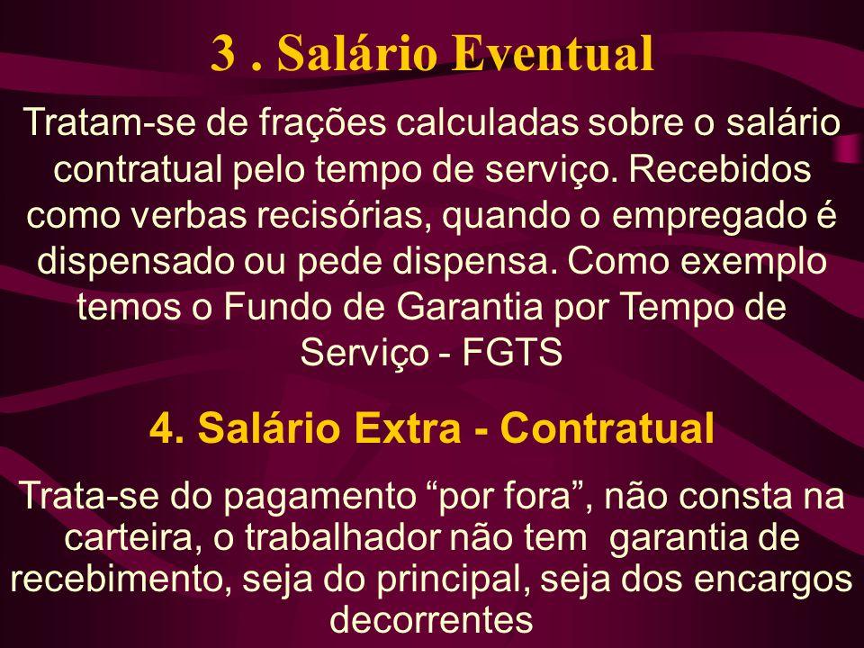 1. Salário Contratual É aquele chamado Salário na Carteira de Trabalho Sobre ele incorrem todas as despesas contratuais 2. Salário Diferido ( ou adiad