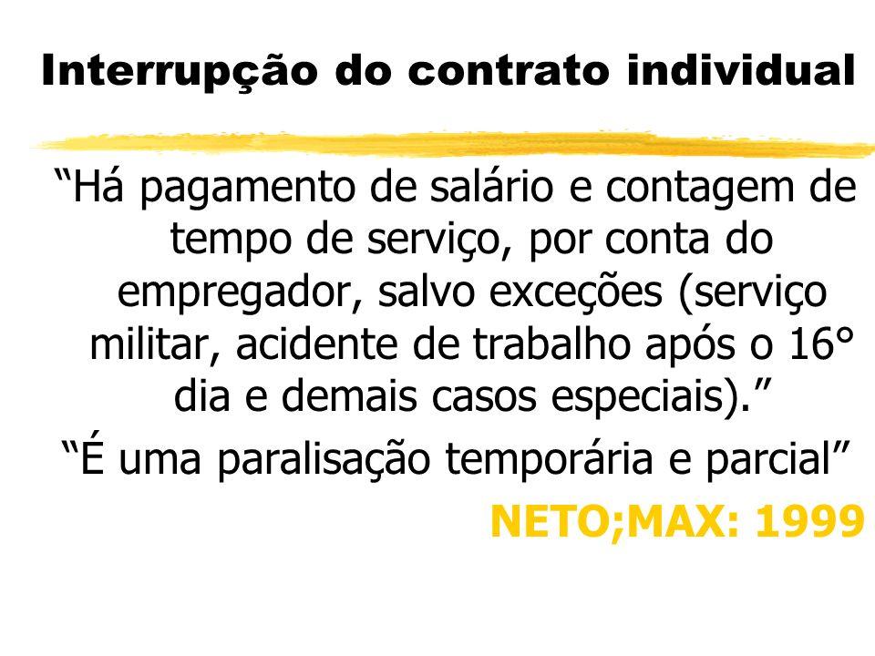 Formas de término/ paralisação do contrato individual do trabalho Interrupção Extinção Suspensão Ato do empregador Ato do empregado Outras formas prev
