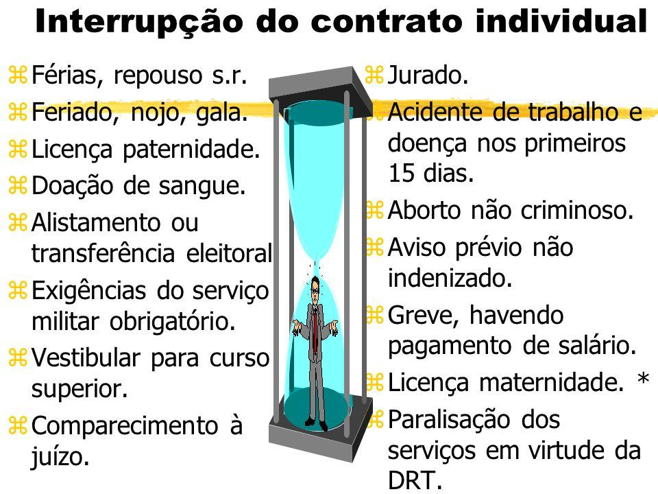 Interrupção do contrato individual Há pagamento de salário e contagem de tempo de serviço, por conta do empregador, salvo exceções (serviço militar, a