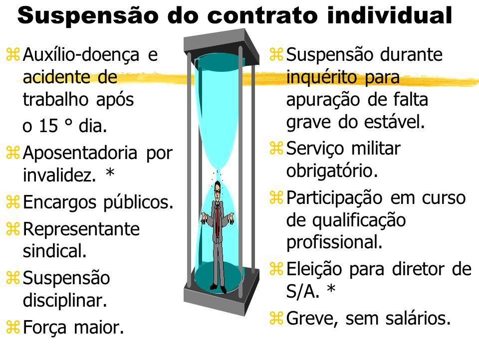 Suspensão do contrato individual zAuxílio-doença e acidente de trabalho após o 15 ° dia.