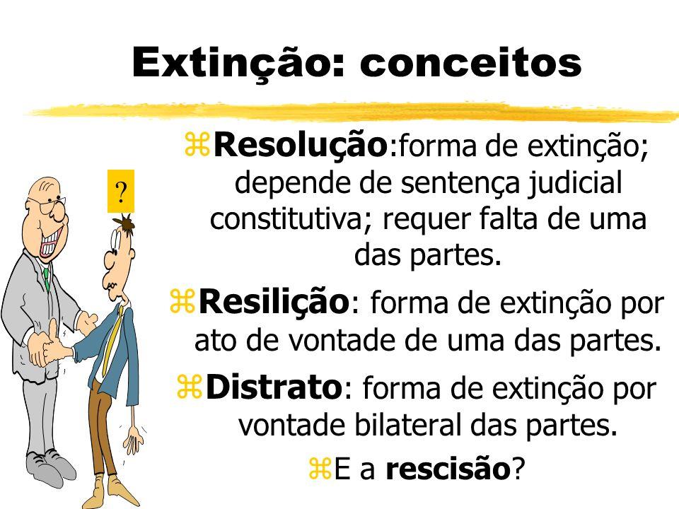Extinção: conceitos zResolução :forma de extinção; depende de sentença judicial constitutiva; requer falta de uma das partes.