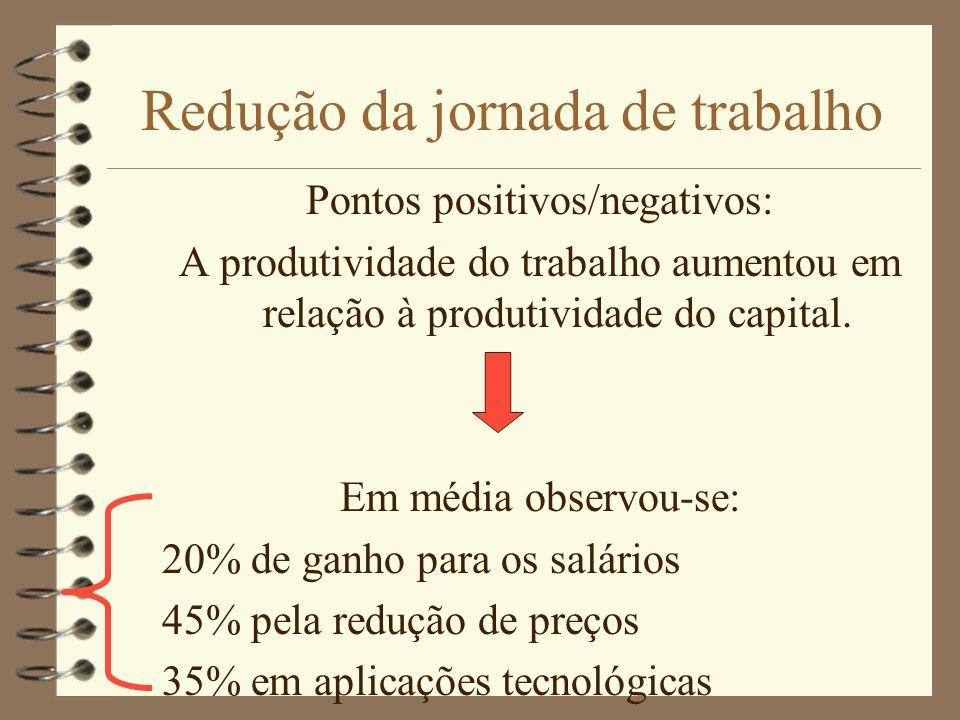Redução da jornada de trabalho Pontos positivos/negativos: A produtividade do trabalho aumentou em relação à produtividade do capital. Em média observ
