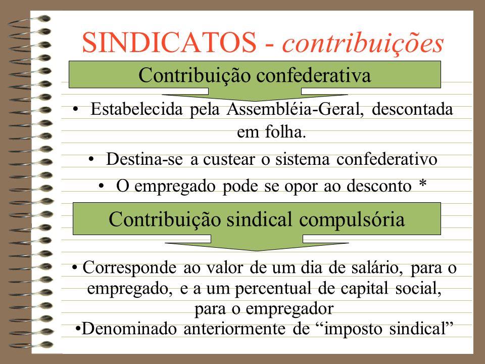 SINDICATOS - entes sindicais Centrais sindicais Não têm estrutura definida em lei Formam-se pela reunião de entes sindicais diversos Independem de cat