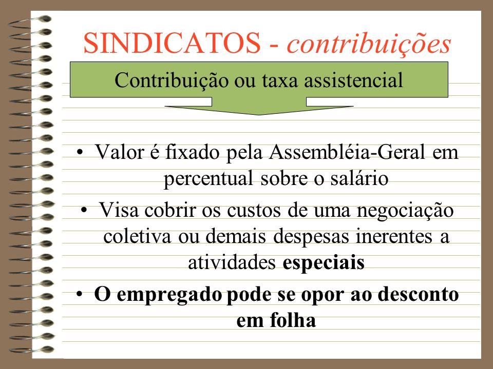 SINDICATOS - contribuições Estabelecida pela Assembléia-Geral, descontada em folha. Destina-se a custear o sistema confederativo O empregado pode se o