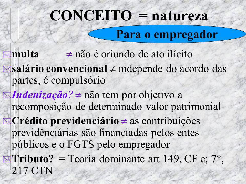 CONCEITO = natureza * salário diferido não integra o salário para cálculo de verbas (HE, 13o., férias, r.s.r.) * salário social objetivo maior não é g