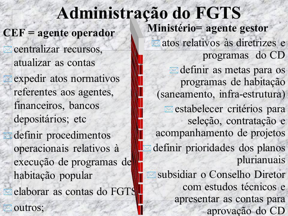 Administração do FGTS * Até 1986 = BNH * A partir de 1986 = CEF (Lei n. 7.839) * Institui-se um conselho curador : * Representante do Ministério do Tr