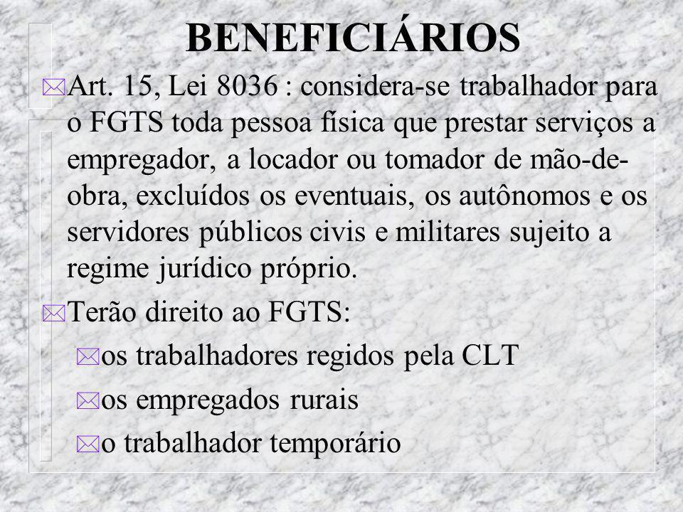 CONTRIBUINTES * Pessoa jurídica * Pessoa física (profissionais liberais, etc.) * Firma individual * Representações diplomáticas desde de que contratem